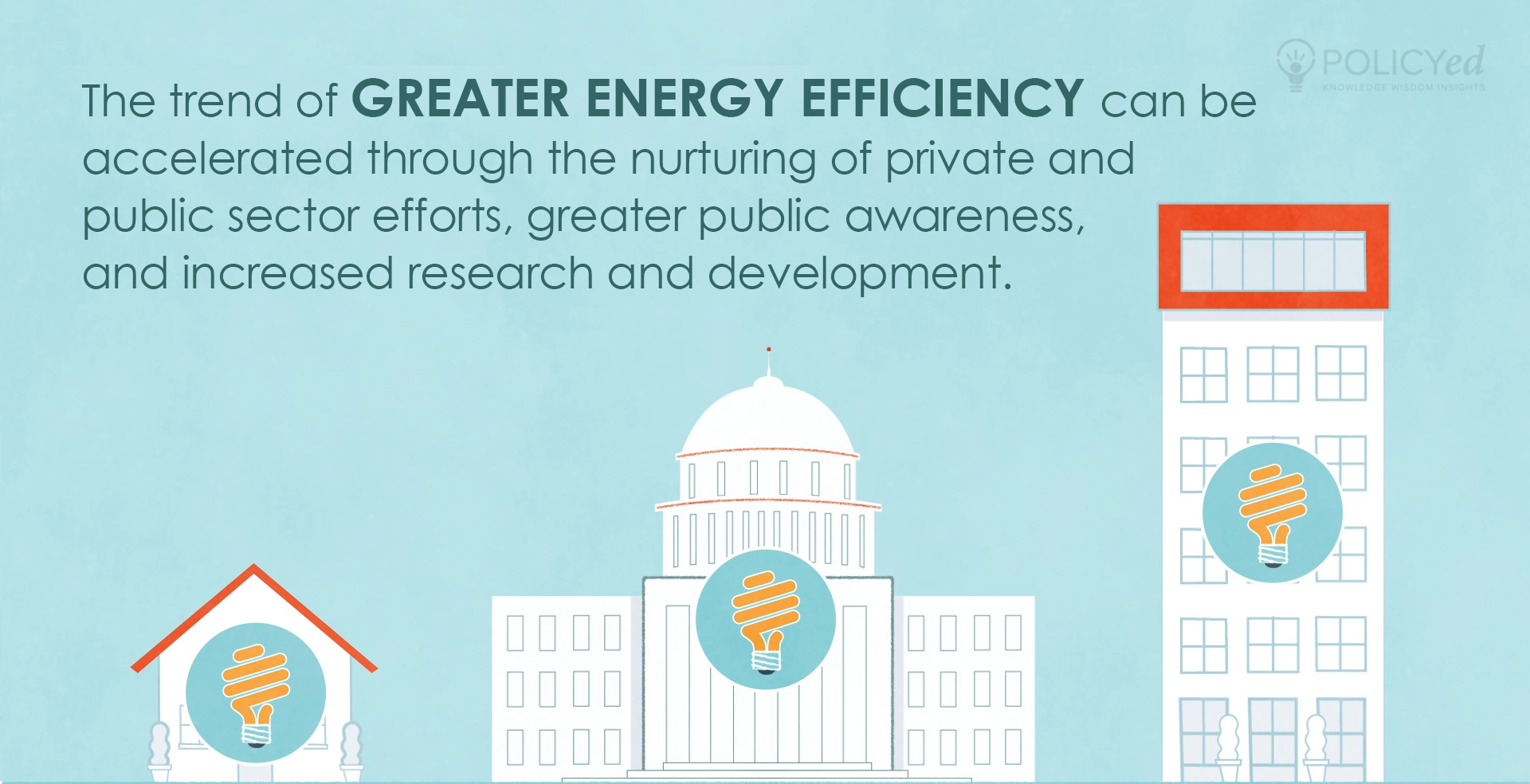 Key facts policyed for Energy efficiency facts